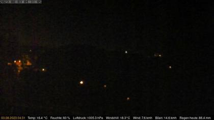 Neuhausen am Rheinfall › Nord-Ost: Nordost (Flurlingen)