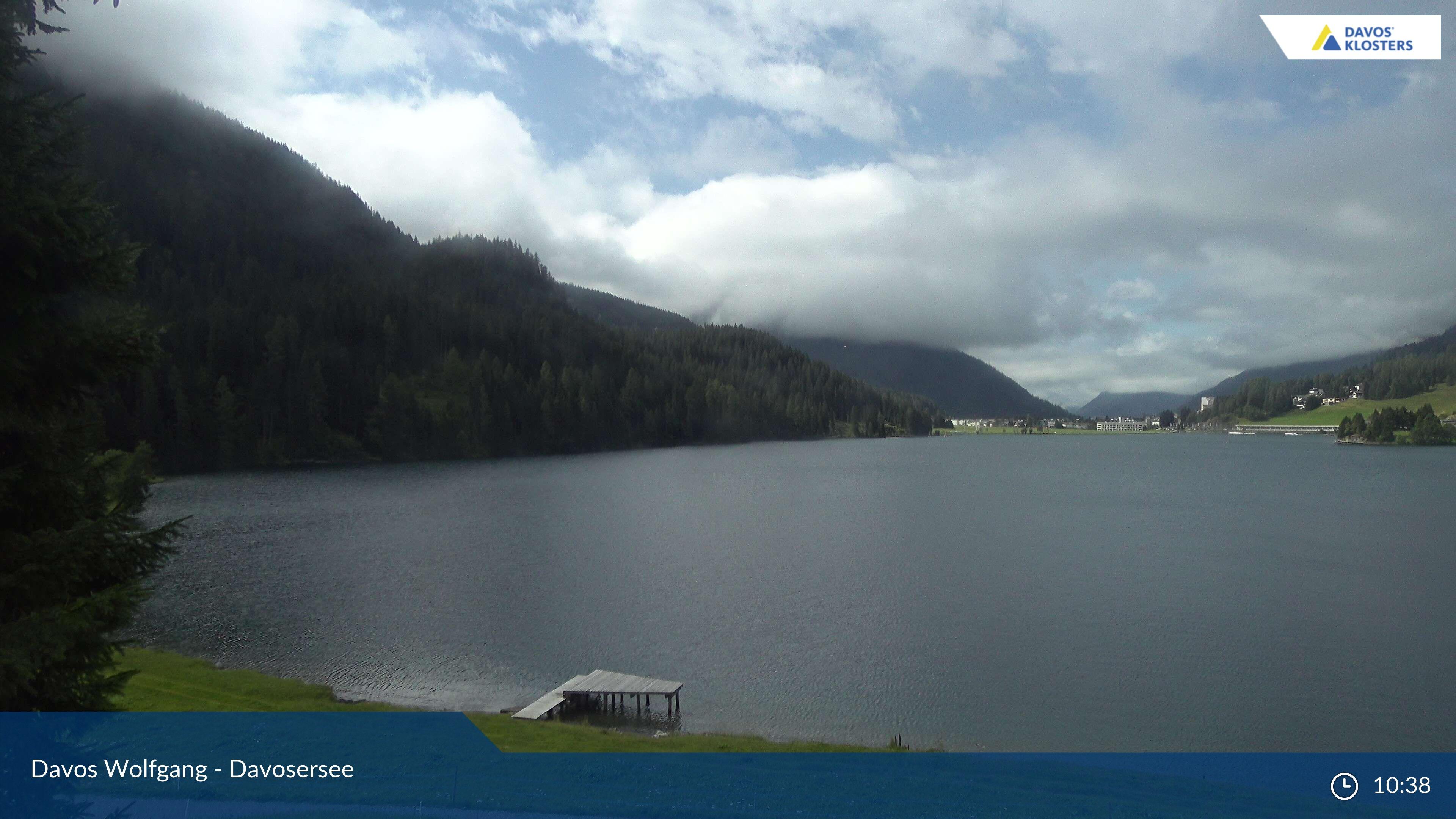 Wetter In Davos