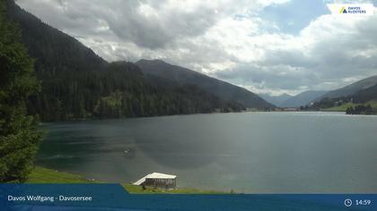 Davos Wetter