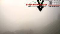 Huttschlag: Talschluß Grossarltal - Actuales