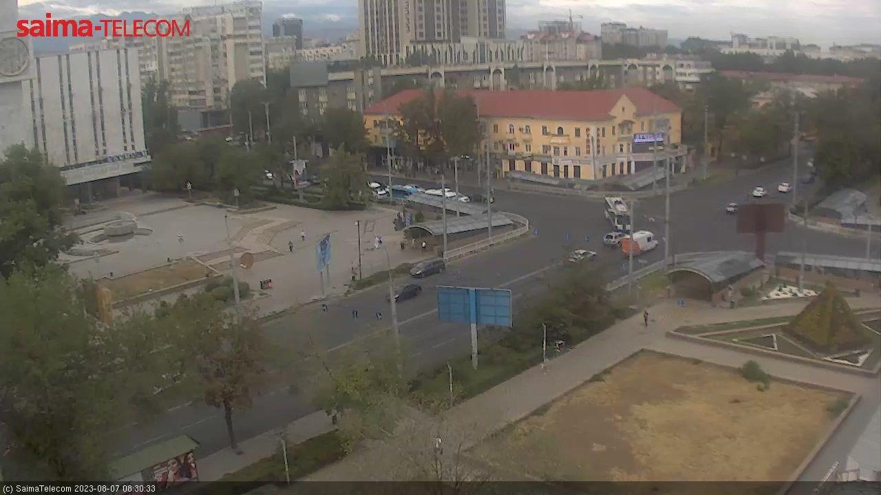 Wetter Bishkek