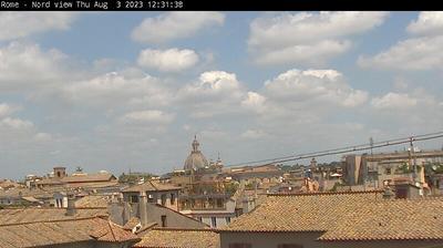Vue webcam de jour à partir de Rome › West: St. Peter's Basilica