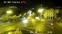 Madrid › North - Actuales