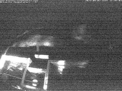 Kandersteg › Nord-West: Hohtürli
