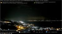Larderia Superiore › North-East: Stretto di Messina - Actual