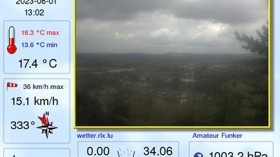 Daylight webcam view from Rodange