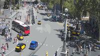 Barcelona: Plaza - Actuelle