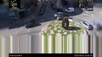 Escaldes-Engordany: Rotonda KM - Actuales
