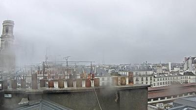 Париж: Weather