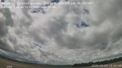 Kirchheim › Nord-ouest: NW