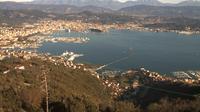 La Spezia: skyline - Actuales