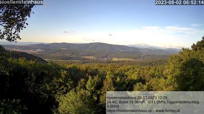 Thumbnail of Modling webcam at 7:14, Oct 27